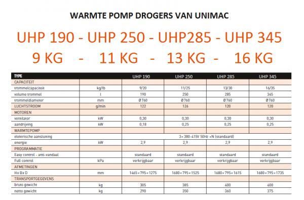 warmtepompdrogers