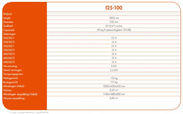 mangel i25-100 tabel