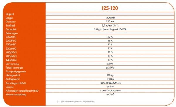 mangel i25-120 tabel