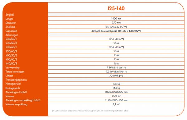 mangel i25-140 tabel