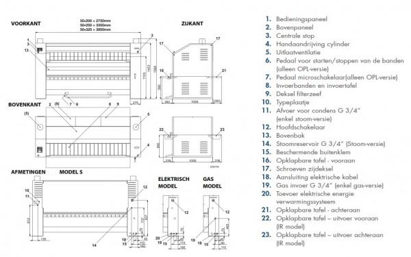 unimac muurmangel fcf50-200 SCHEMA
